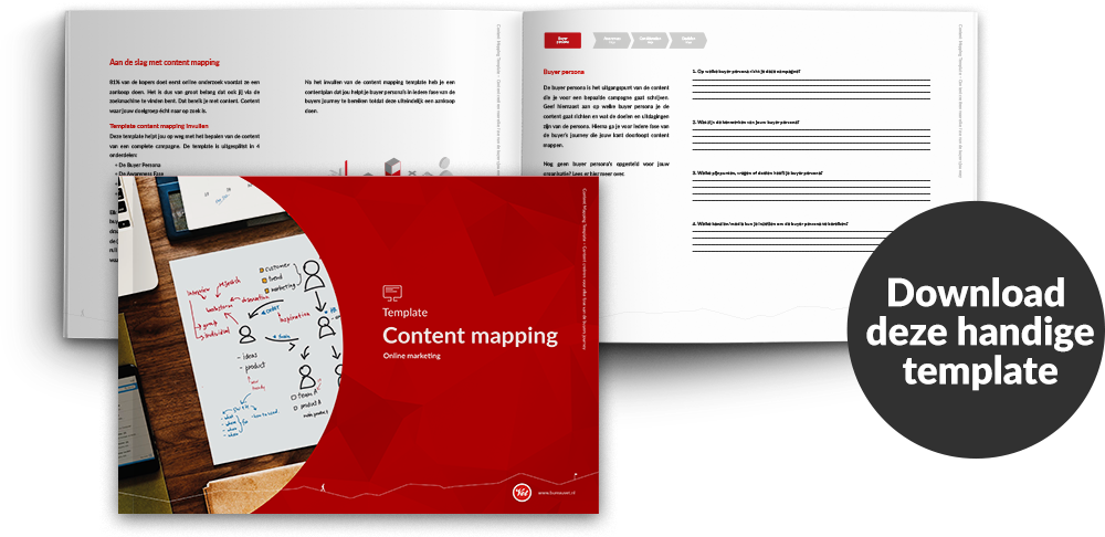 Wat is inbound marketing, Bureau Vet Inboundmarketing - customerjourney - contentmapping