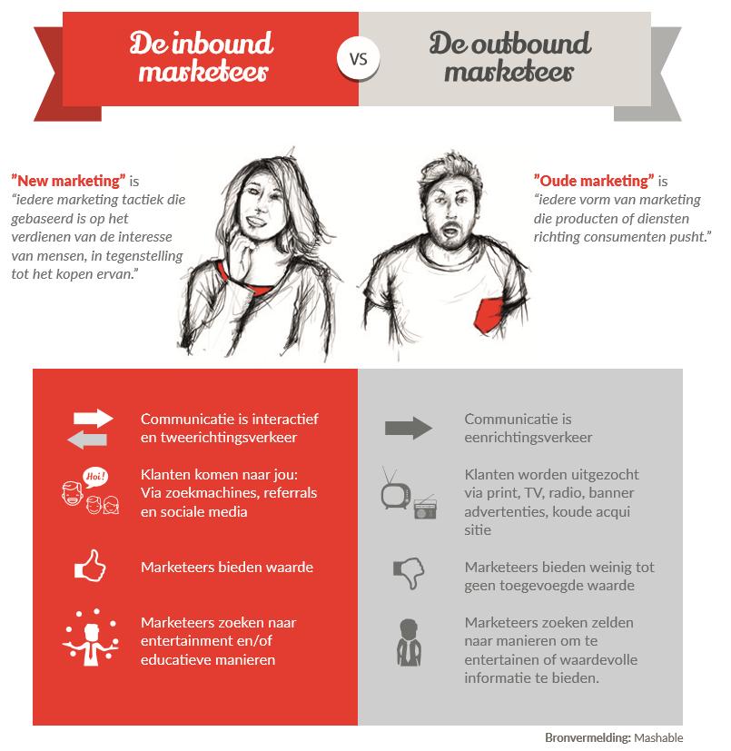 De-inbound-marketeer-versus-de-outbound-marketeer
