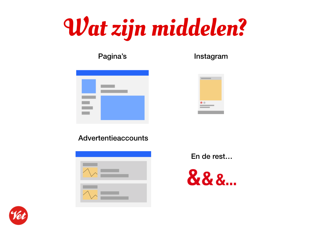 Middelen Facebook Business Manager