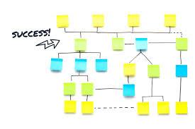 bureau vet - inbound sales - sales proces